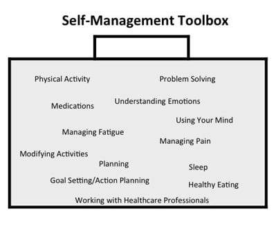 Self-management toolbox